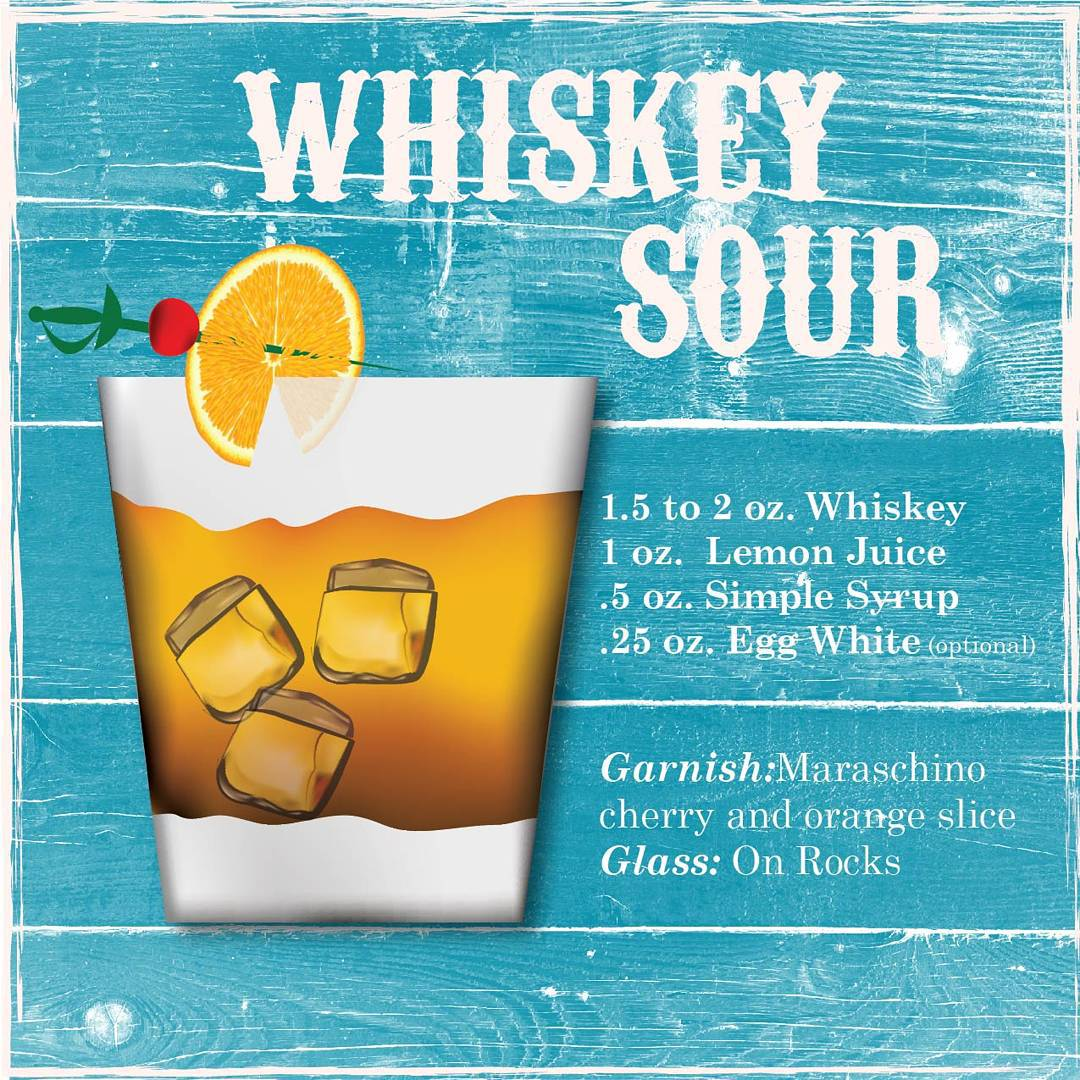 Happy national whiskeyday! Which whiskey cocktail do you plan onhellip